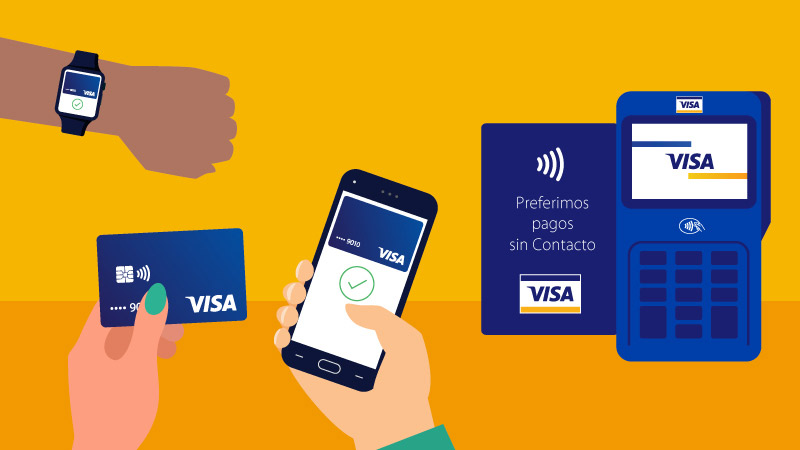 Dispositivos de pagos contactless